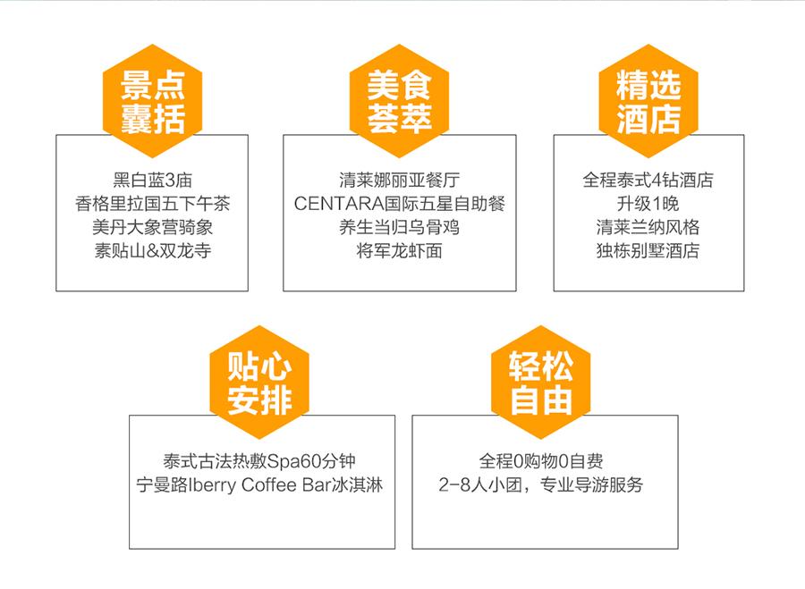清莱泰国+清迈5日4晚半自助游(4钻)【无购物桂园碧别墅山河村二手图片