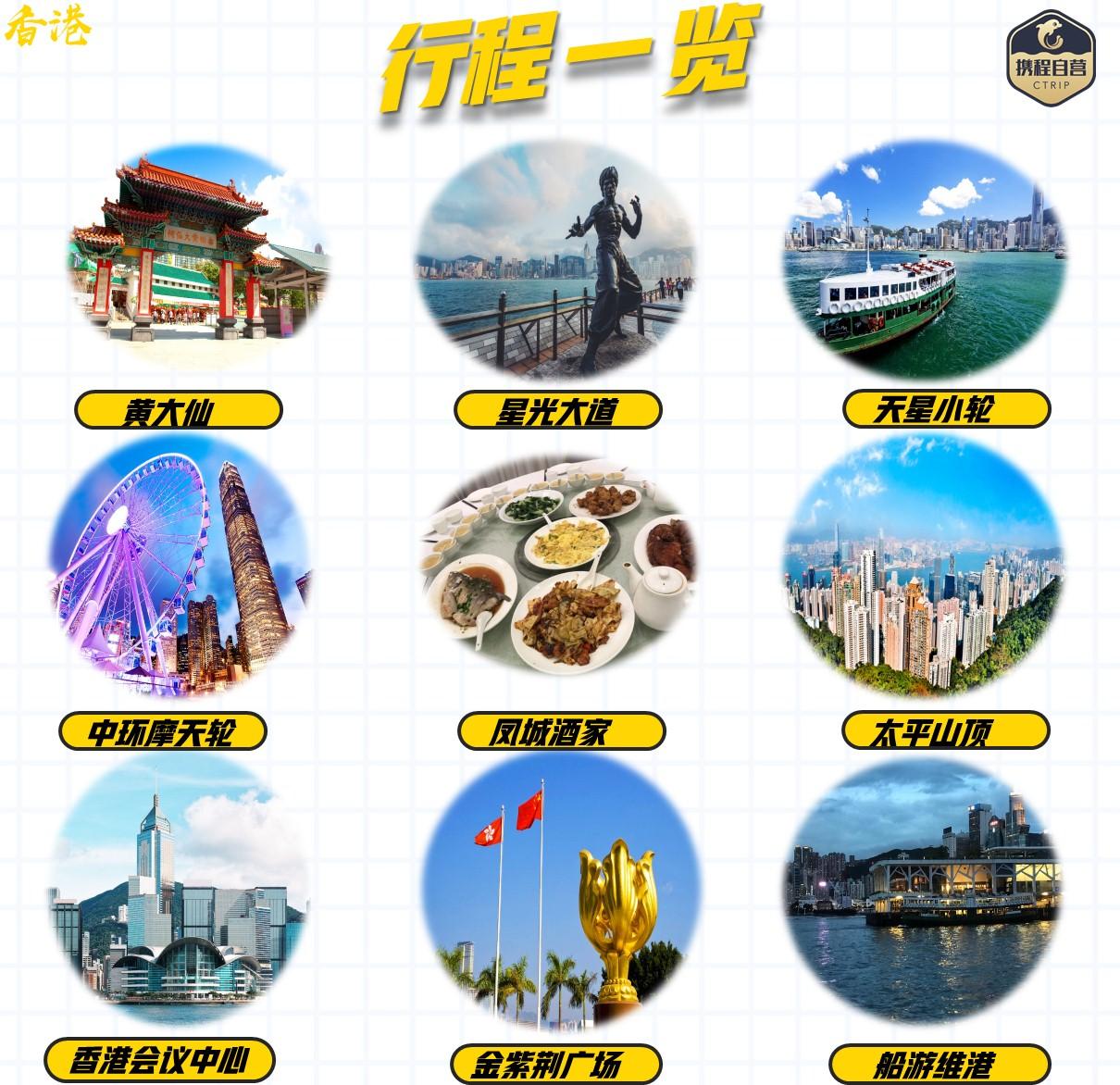 广州珠海长隆+广东长隆+香港6日5晚半自助游之子2攻略龙战士使命图片