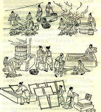 造纸术发明的步骤