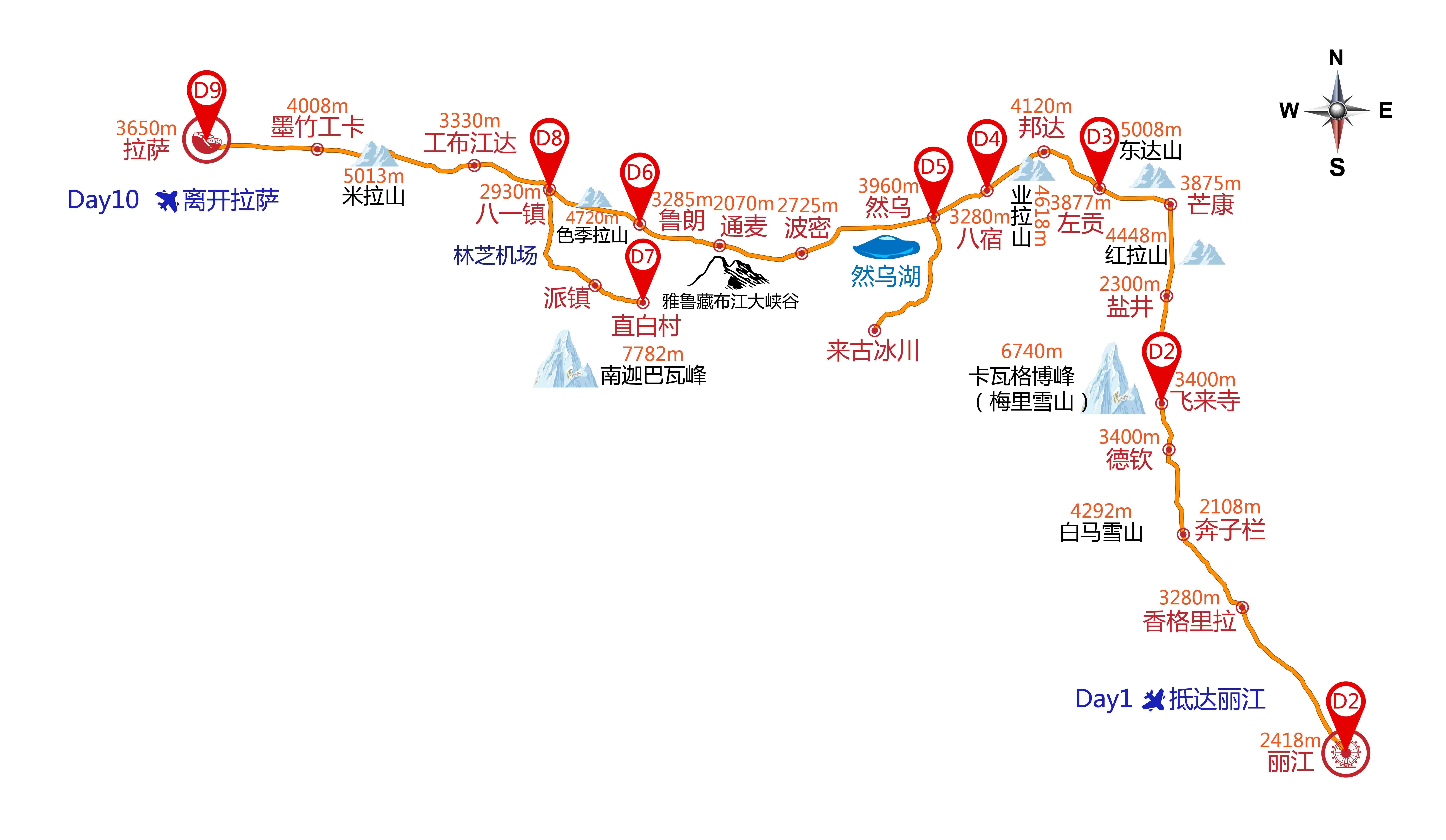 茶马古道 滇藏线>是人生中不得不去的地方,五百年来,来往于茶马