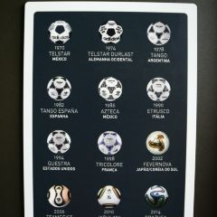Football Museum User Photo