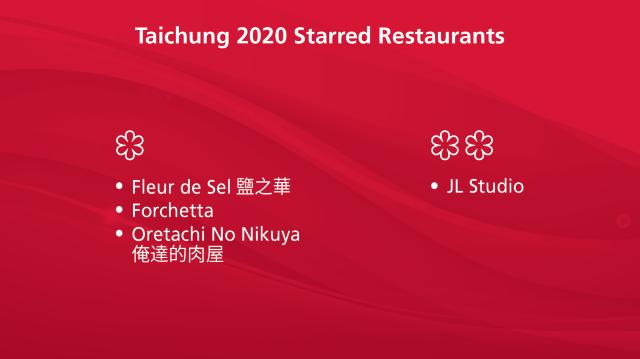【台中米其林】2020米其林指南摘星餐廳名單公布 台中4店家入榜
