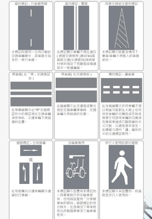 【單車】親子遊好去處,全港23個單車公園+單車徑整合