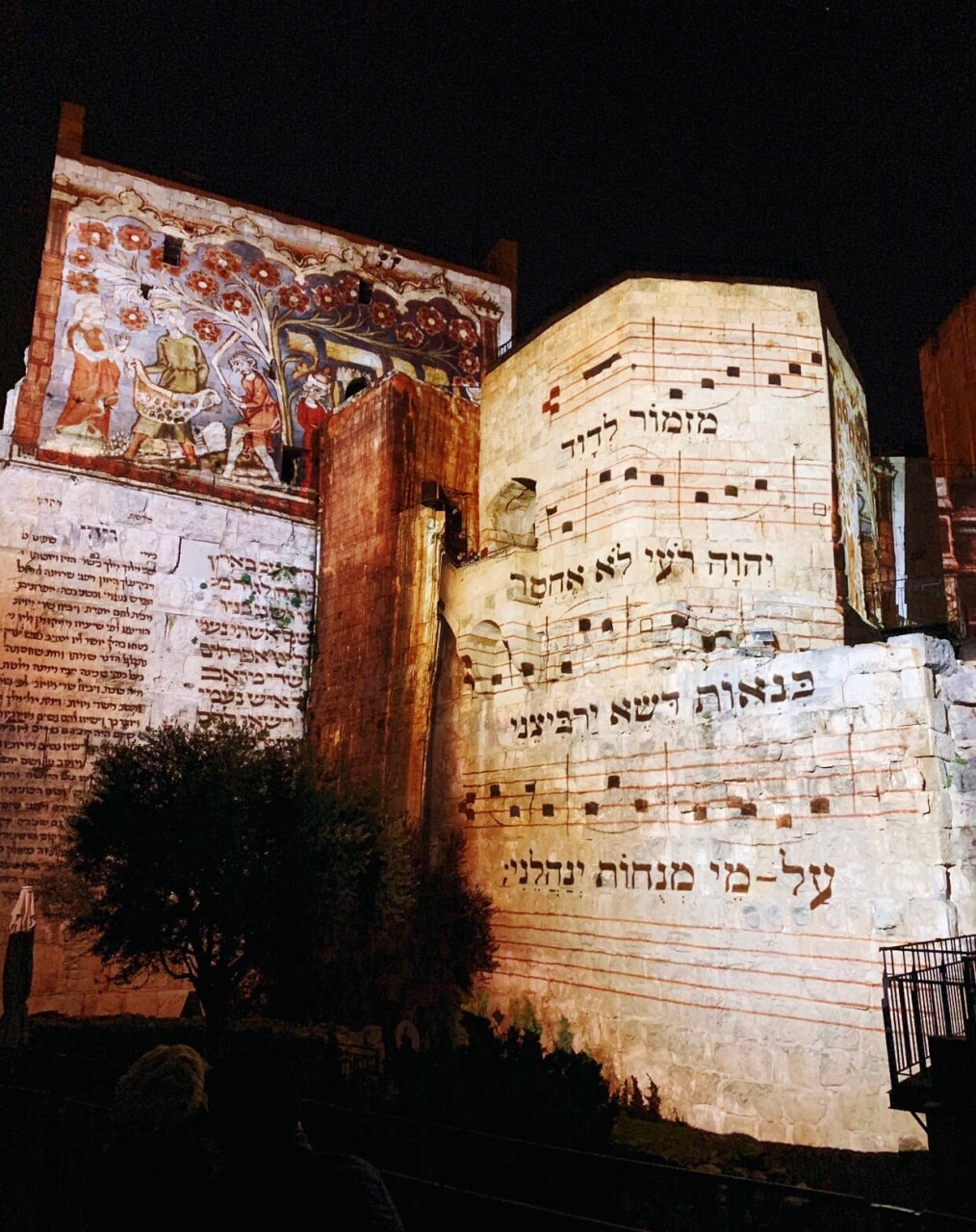 King David's Tomb Attractions - Harei Yehuda Travel Review -Travel Guide -  Trip.com