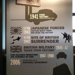 Surviving the Japanese Occupation: War and Its Legacies User Photo