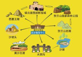 冬遊寧夏:寧夏景區直通車的乘車點及時刻表~給你安排的明明白白!