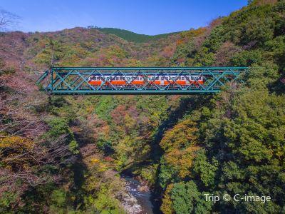 箱根登山鐵道