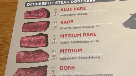 Red Marble Butchery