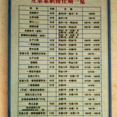 Zuozongtang Guli User Photo