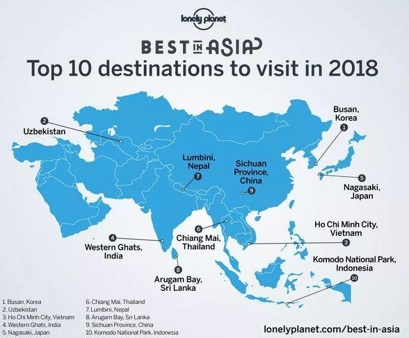 2018《孤獨星球》評出亞洲最佳旅行地!沒想到中國這個地方上榜了!