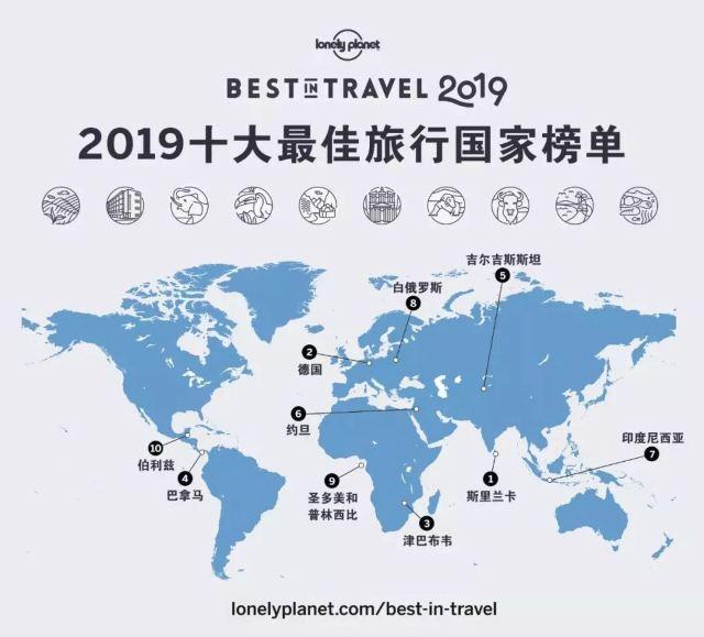 厲害了!它被《孤獨星球》評為2019年最佳旅行地TOP1!千萬別在這做以下10件事!