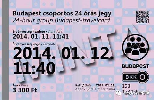 布達佩斯終極省錢攻略