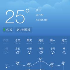 Wangchun Park User Photo