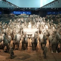 Zibo Shoucang Museum User Photo