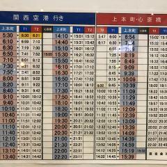 Osaka Uehonmachi Station User Photo