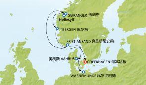 丹麦+挪威+德国